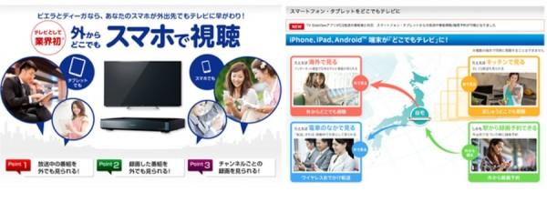 Panasonic Media Access,TV SideView, DiXiM Digital TV